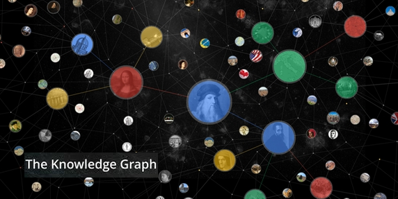 Social graph - Knowledge Graph