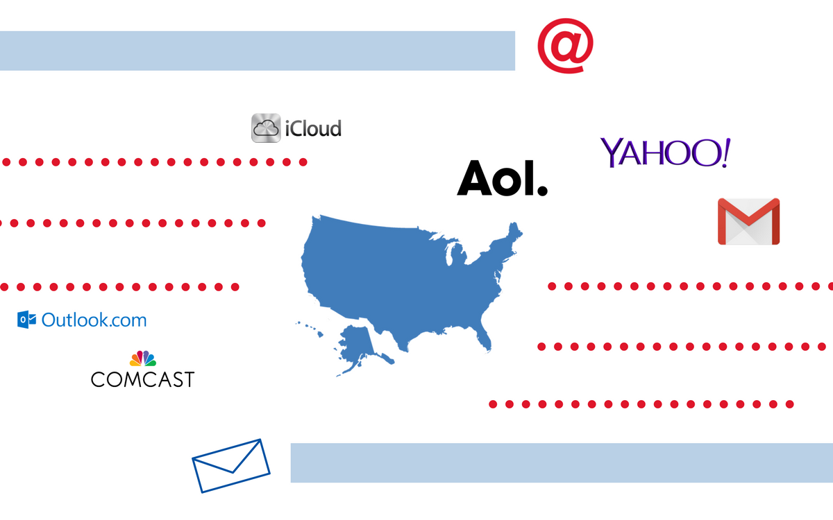 The Most Popular Email Providers in the U.S.A.